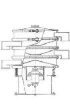 Вихревое вибрирующее сито XZS